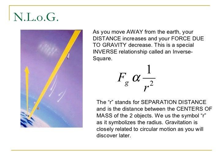 Ap Physics C Gravitation