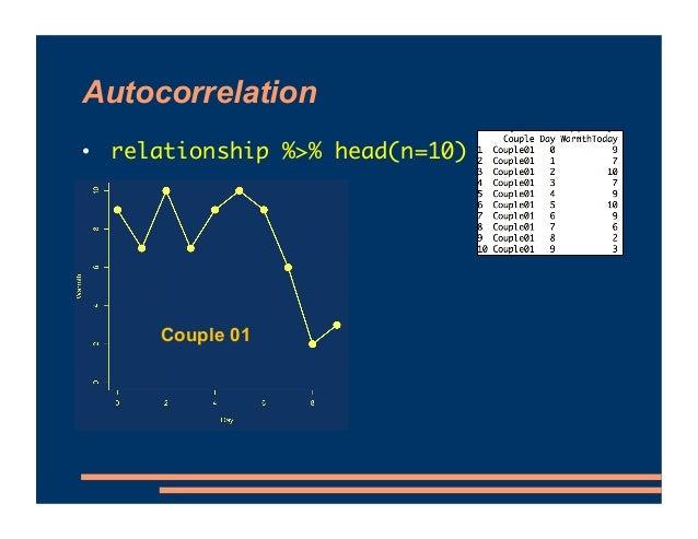 Autocorrelation • relationship %>% head(n=10) Couple 01