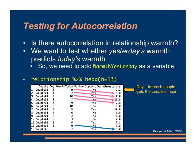 Testing for Autocorrelation • Is there autocorrelation in relationship warmth? • We want to test whether yesterday's warmt...