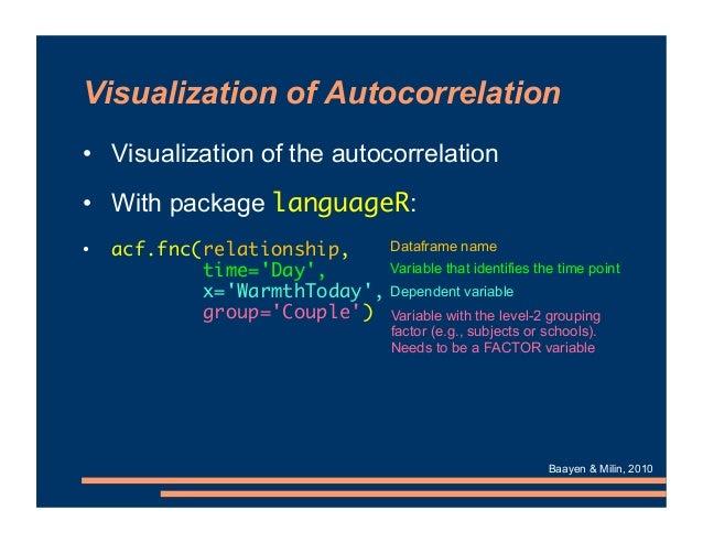 Visualization of Autocorrelation • Visualization of the autocorrelation • With package languageR: • acf.fnc(relationship, ...