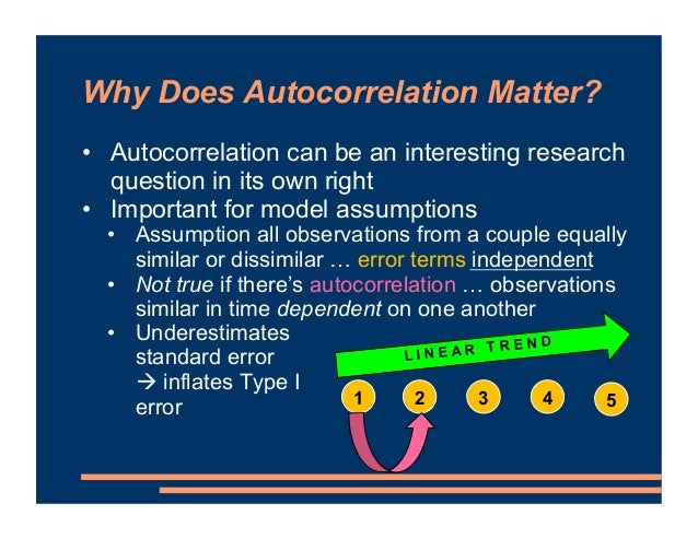 Why Does Autocorrelation Matter? • Autocorrelation can be an interesting research question in its own right • Important fo...