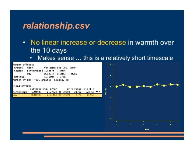 relationship.csv • No linear increase or decrease in warmth over the 10 days • Makes sense … this is a relatively short ti...