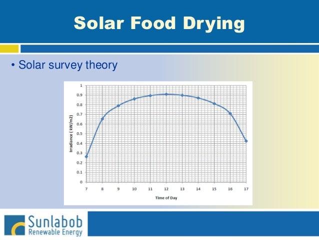 Solar Food Drying • Solar survey theory