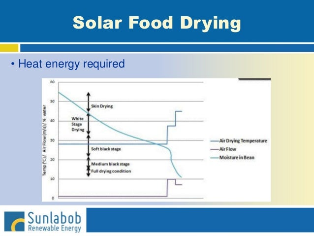 Solar Food Drying • Heat energy required