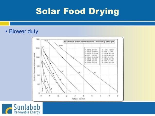 Solar Food Drying • Blower duty