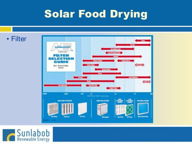 Solar Food Drying • Filter