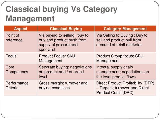 19 category management