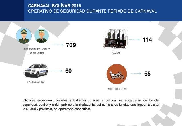 CARNAVAL BOLÍVAR 2016 OPERATIVO DE SEGURIDAD DURANTE FERIADO DE CARNAVAL 709 PERSONAL POLICIAL Y PATRULLEROS 60 65 MOTOCIC...