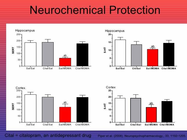 Neuropharmacology: MDMA
