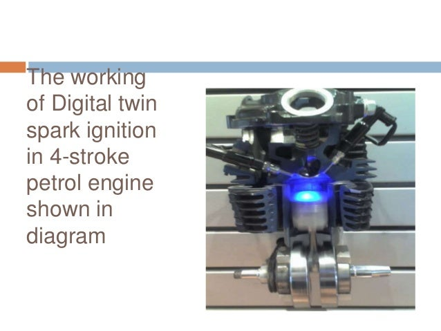 The working of Digital twin spark ignition in 4-stroke petrol engine shown in diagram