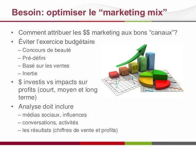 """Besoin: optimiser le """"marketing mix"""" • Comment attribuer les $$ marketing aux bons """"canaux""""? • Éviter l'exercice budgétair..."""