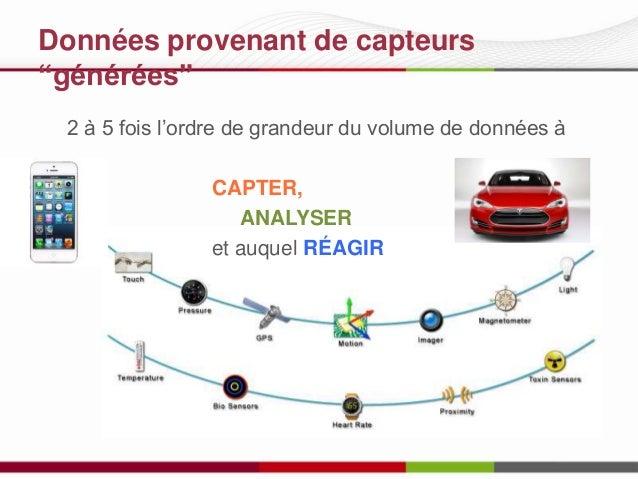"""Données provenant de capteurs """"générées"""" 2 à 5 fois l'ordre de grandeur du volume de données à CAPTER, ANALYSER et auquel ..."""
