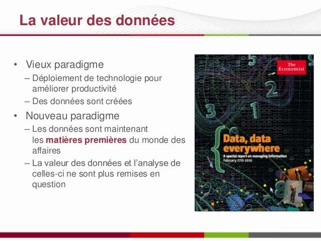 La valeur des données • Vieux paradigme – Déploiement de technologie pour améliorer productivité – Des données sont créées...