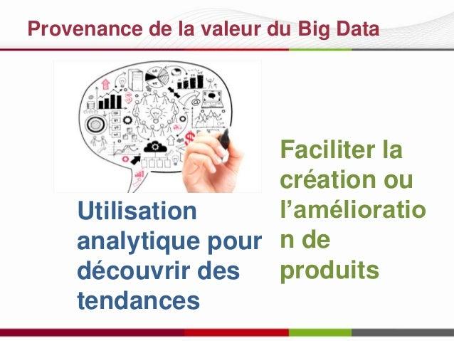 Provenance de la valeur du Big Data  Faciliter la création ou l'amélioratio Utilisation analytique pour n de produits déco...