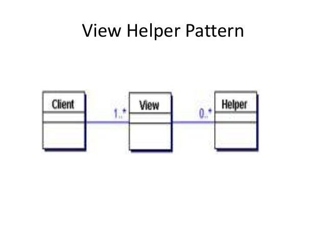 View Helper Pattern