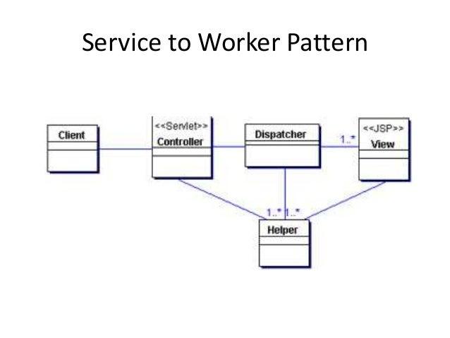 Service to Worker Pattern