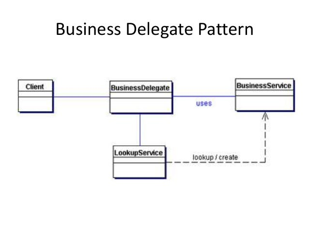 Business Delegate Pattern