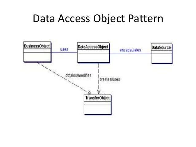 Data Access Object Pattern