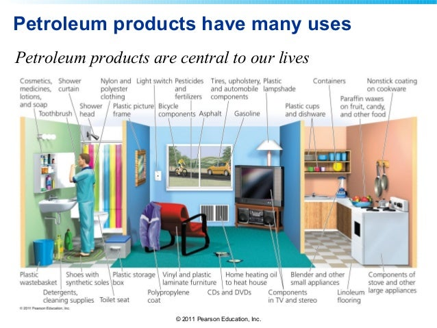 Efficient Use Of Petroleum And Other Natural Fuel Resources