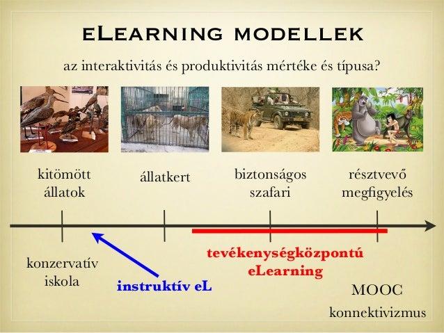 kitömöttállatokállatkert biztonságosszafarirésztvevőmegfigyeléseLearning modellekkonzervatíviskola instruktív eL MOOCkonnek...