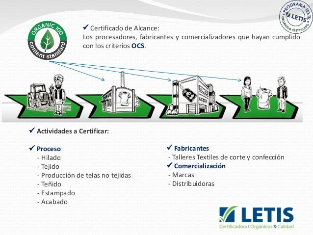 Global Organic Textile Standard – GOT – Patricia Garcia