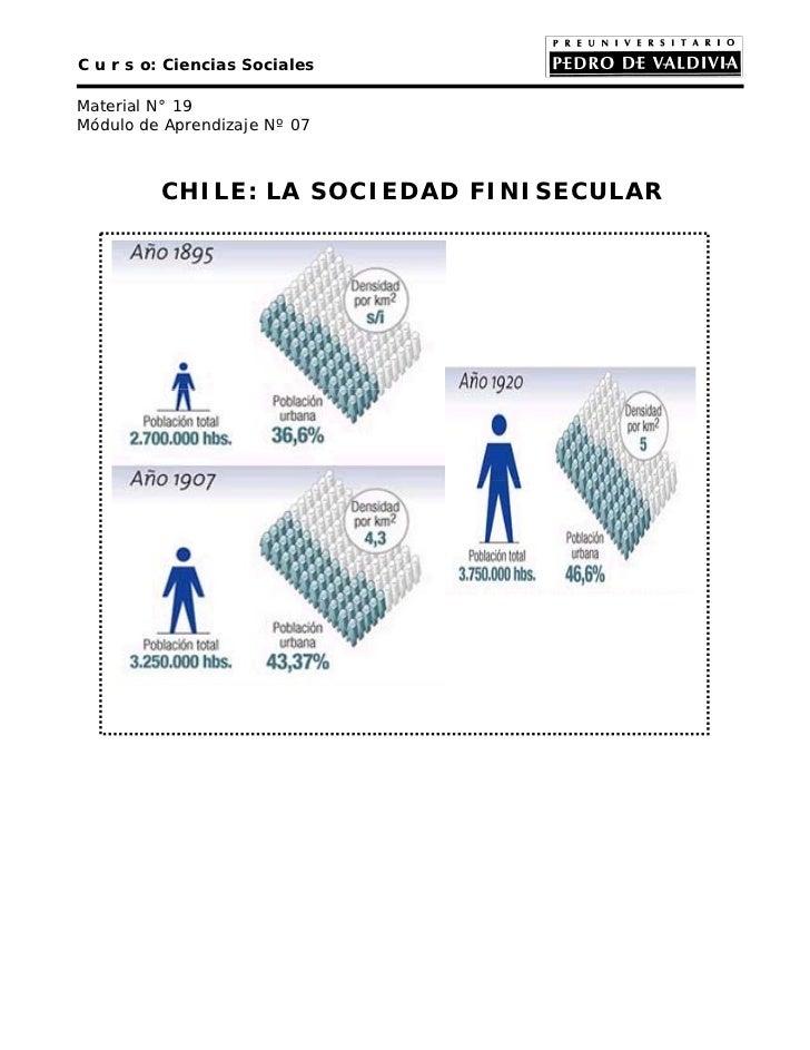 C u r s o: Ciencias SocialesMaterial N° 19Módulo de Aprendizaje Nº 07         CHILE: LA SOCIEDAD FINISECULAR