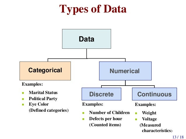 Basic Concepts Of Scale Of Measurement