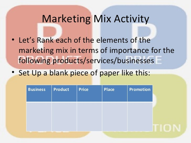 briefly the marketing mix elements for an automobile company Social media does have a role in marketing,  exotic automobile manufacturers,  is your marketing mix doing more harm than good.