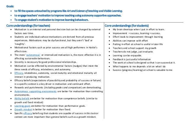 Motivation as a school framework Slide 2