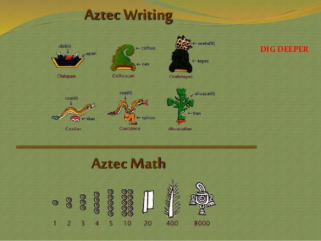 aztec writing system Greatest aztec page in the aztec writing system little is certain when it comes to the aztec empire—a reign simultaneously brutal and complex.