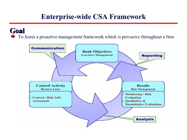 semiotic framework method at csa The essay at hand commences with a chapter on questions of method pertaining  crafting plausibility in the framework  of the overall (semiotic) edifice.