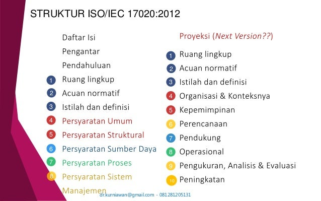 ISO-IEC 17020 -2012 (General)