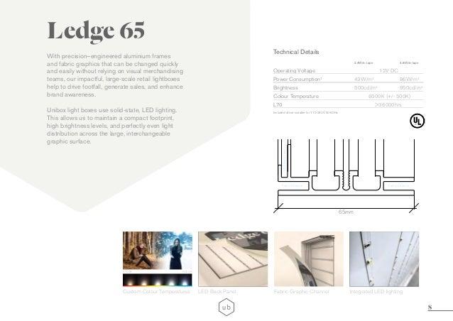 Ledge 65; 8.