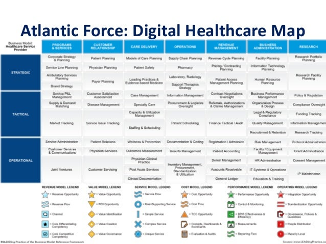 strategy mapping with Digital Healthcare Detailed Presentation Pdf on Presentation Customer Acquisition besides Digital Healthcare Detailed Presentation Pdf additionally Tournament Elimination Brackets 16 Teams in addition Multi Region Support for Heat likewise News Mrap Road Map.