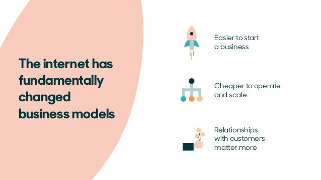 The internet has fundamentally  changed business models Easier to start  a business Cheaper to operate and scale Relatio...