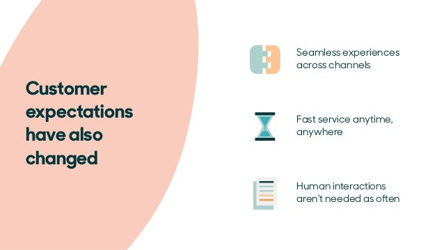 Seamless experiences across channels Fast service anytime, anywhere Human interactions aren't needed as often Customer exp...