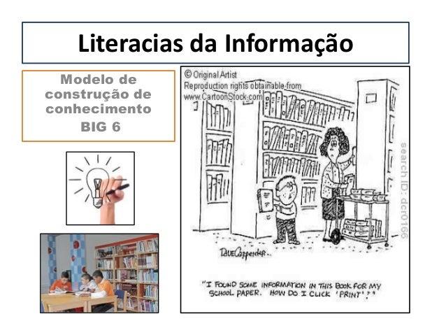 Literacias da Informação Modelo de construção de conhecimento BIG 6