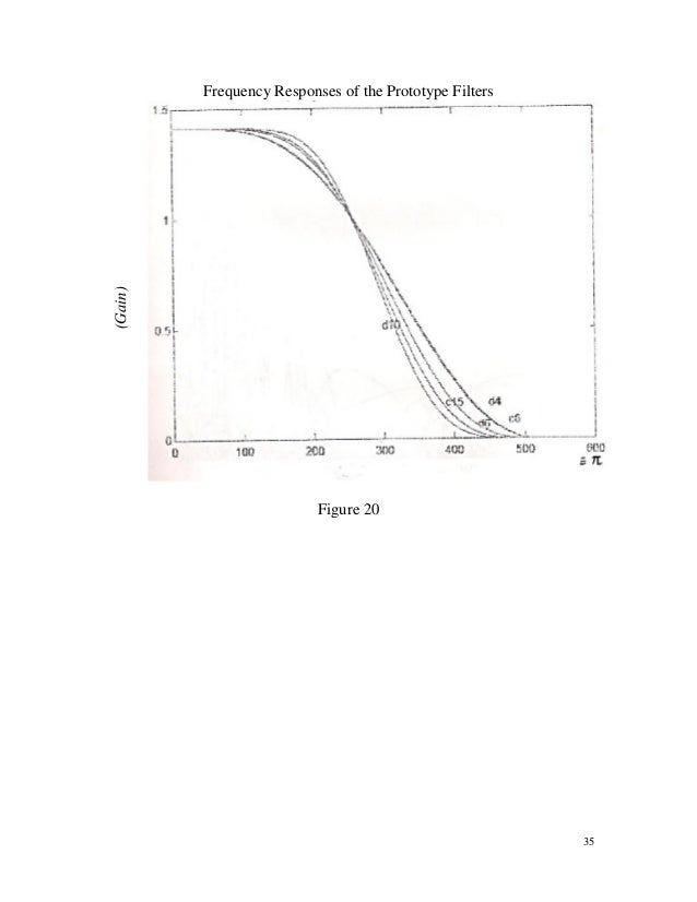 wavelets thesis Characteristics of the wavelets used for the emg and mmg wavelet  this  thesis, a wavelet analysis that is well-defined in time and frequency resolution.