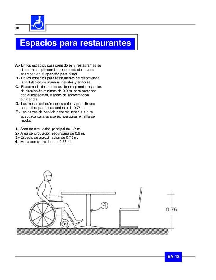 39Espacios para restaurantes                             EA-13