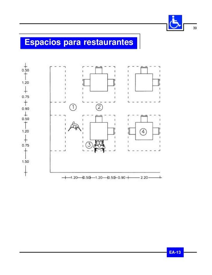 40     Espacios para hospedajesA.- Los hoteles y moteles deberán contar con    habitaciones accesibles para su uso por per...