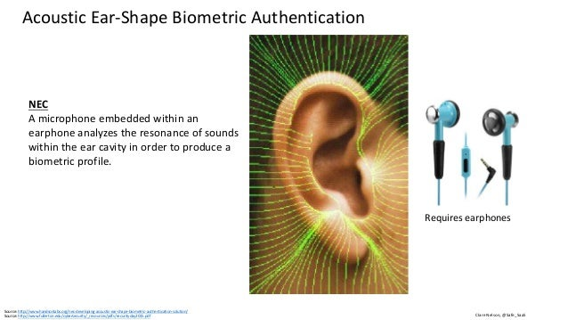 Biometric Authentication, Dragon Unleashed, V1 5