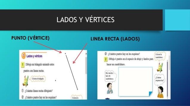 Figuras geométricas, lados, vértices, angulo recto