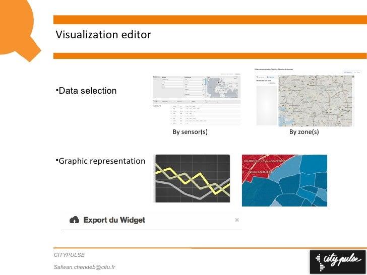 Visualisations