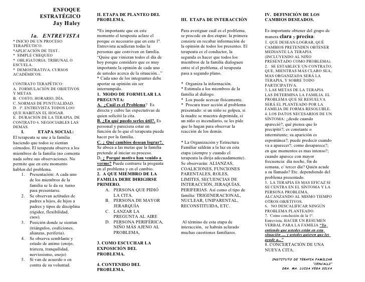 ENFOQUE              ESTRATÉGICO               II. ETAPA DE PLANTEO DEL                                                   ...