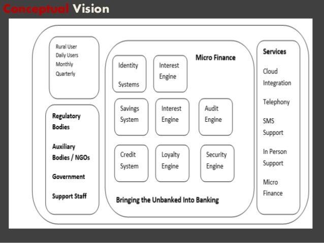 business transformation using togaf