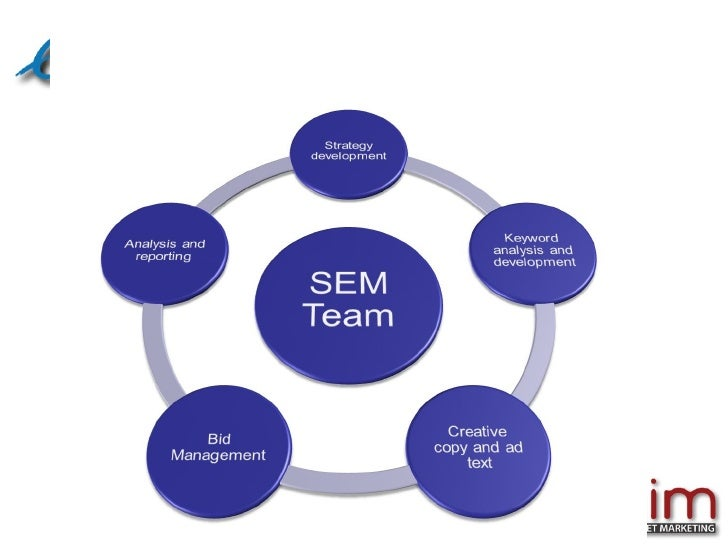 Search Engine Optimization Management and Consulting – SEO ...