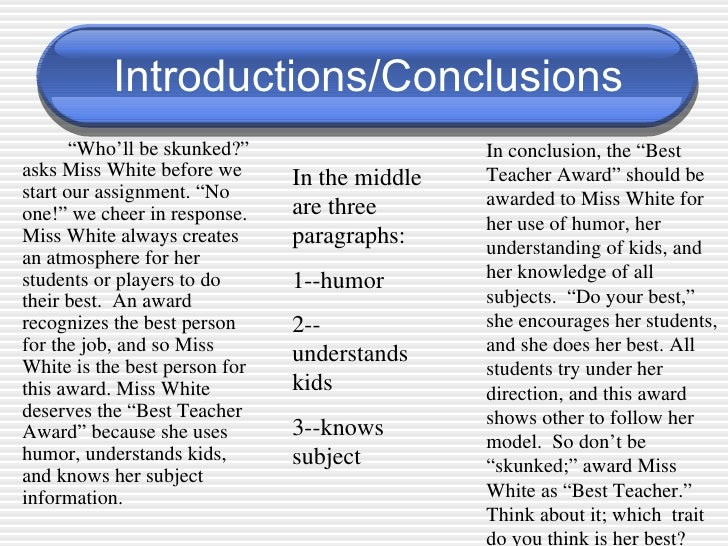 essays introductions conclusions Examples of a good introduction and conclusion if you need more introductions for your good, and our article about essays on introduction peace, examples.