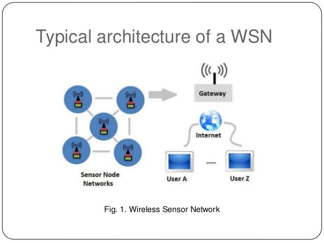 """wireless sensor networks applications and forms Wsn applications), it must comply with the next conditions: • type of service   piconet: bluetooth devices can form small networks called """"piconets"""" and."""
