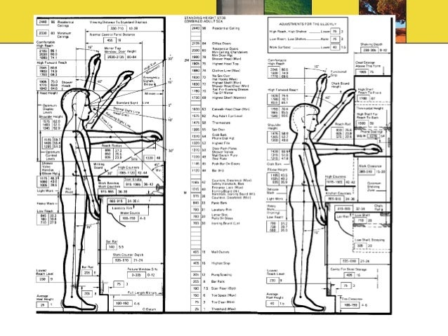 1 anthropometry : 1 anthropometry 11 638 Proper Height <strong>for Desk Chair</strong> from www.slideshare.net size 638 x 479 jpeg 99kB