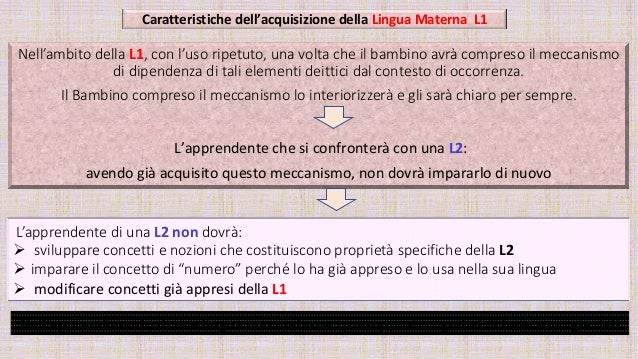 6d16855ddefdcf L apprendimento della L2  Linguistica e glottododattica C.Pagani